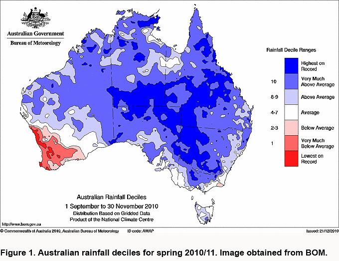Weather statistics data analysis australia gumiabroncs Choice Image