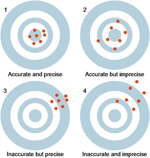 sampling and weighting data analysis australia